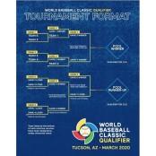 2021년 WBC 일정 및 장소 WBC경기일정 결정…미국, 일본, 대만 개최