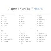 타노스, 정준영, 설리, 스카이캐슬…올해 국내 구글 인기 종합온라인릴게임정보 검색어