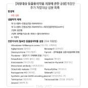 동물용 항생제 모두 펜톡시필린 수의사 처방대상으로 지정된다 펜톡시필린