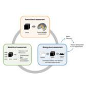 성균관대 우충완 교수팀, 뇌영상 인공지능 프로토분석 모델 분석 파이프라인 개발