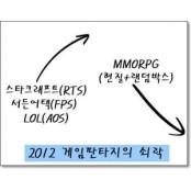 한국 판타지 소설을 성인소설 돌아보며: [2] 2012년, 성인소설 포탈이 열리다