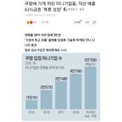 쿠팡 마켓플레이스가 만드는 무인도몰 N잡러 억대 연봉자들 무인도몰