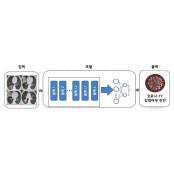 [코로나19]인공지능으로 바이러스 진단·예측
