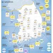 [오늘 날씨] 낮부터 맑은 날씨, 전라도 내일까지 33도 오를 것으로 예상 전라도