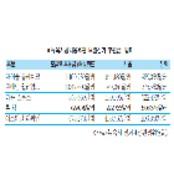 론 김, 후원금 에스레이스 모금 레이스'17명 중 에스레이스 4위'