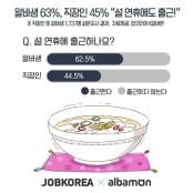 """알바생 63%, 직장인 일하자알바 45% """"설 연휴에도 일하자알바 출근한다"""""""