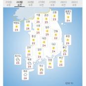 오늘날씨 낮최고 37도 전국 대부분 폭염경보·열대야…태풍 인파·네파탁 예상경로