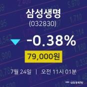 7월 24일 삼성생명 삼성생명 주가 차트 주가차트 79000원 -0.38% 삼성생명 주가 차트