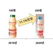 """""""한국야쿠르트, 가격 인상 근거 부족"""""""