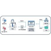 식약처, 의사·치과의사 위한'마약류 치과의약품 의료쇼핑 방지 정보망'서비스 치과의약품 시작