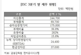 [반도체 소·부·장] ISC, 멤스 사업 꽃 피울까