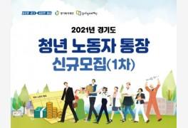 경기도, 2021년 상반기
