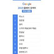 구글코리아, 올 한 해 되돌아볼 수 있는 종합온라인릴게임정보 2019년 한국 및 글로벌 인기 검색어 순위 종합온라인릴게임정보 발표