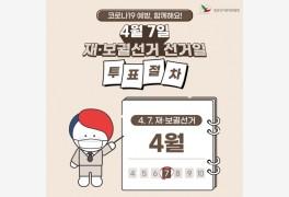 4.7 서울시장·부산시
