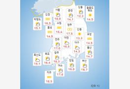 [일기예보]기상청 오늘의 날씨 및 주간-주말날씨 예보, 낮 30도, 내일 제주 시...