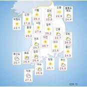 [일기예보]기상청 오늘의 날씨 및 내일날씨 예보, 인천 폭염 경보, 8호 태풍 네파탁 내일밤 일본 센다이 상륙!