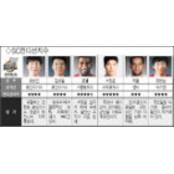 [베팅가이드] 농구토토 매치 베팅도우미 4회차