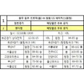 [프로토]승부식 2012년도 16회차 승부식16회차 베팅가이드