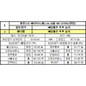 [프로토]승부식 2012년도 20회차 승부식20회차 베팅가이드