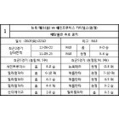 프로토 승부식 2012년도 승부식59회차 59회차 베팅가이드
